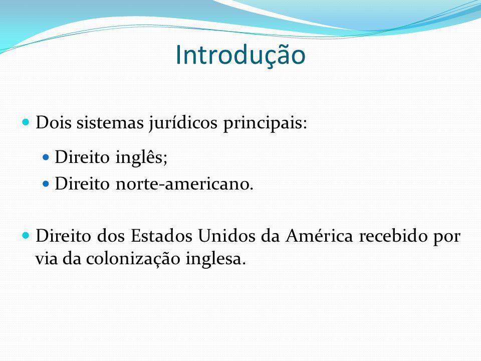 Introdução Dois sistemas jurídicos principais: Direito inglês; Direito norte-americano. Direito dos Estados Unidos da América recebido por via da colo