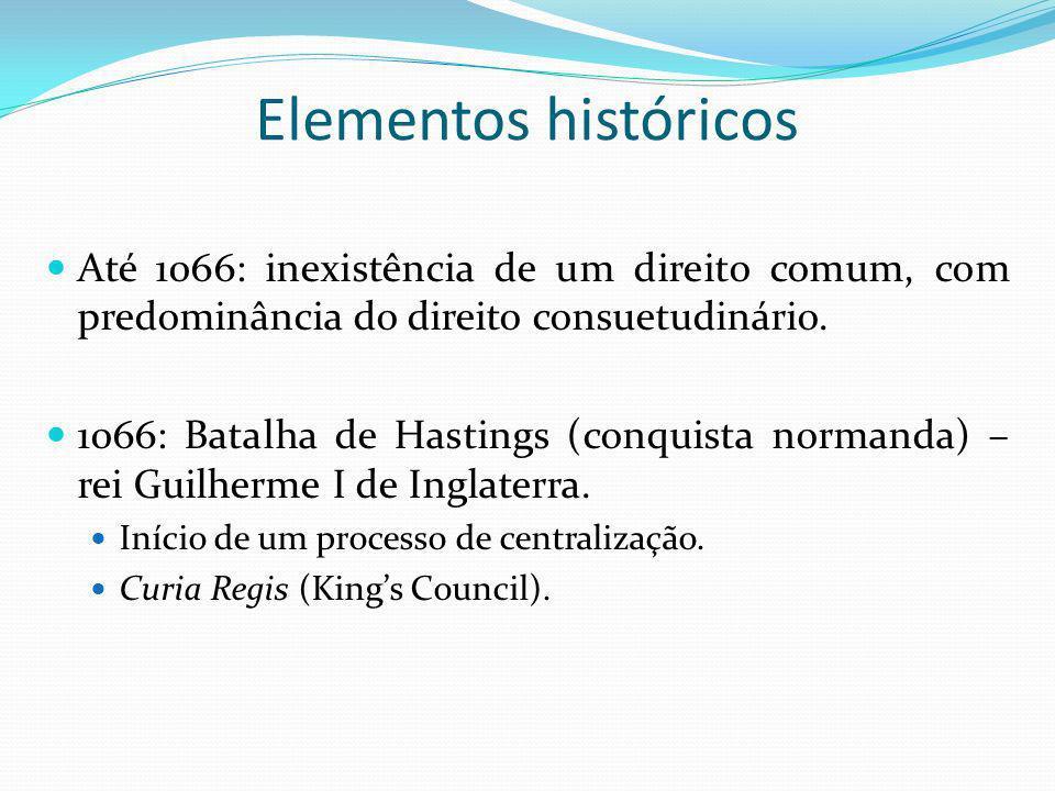 Elementos históricos Até 1066: inexistência de um direito comum, com predominância do direito consuetudinário. 1066: Batalha de Hastings (conquista no