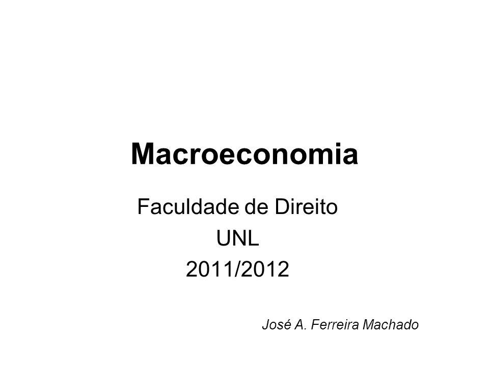 Macroeconomia Faculdade de Direito UNL 2011/2012 José A. Ferreira Machado