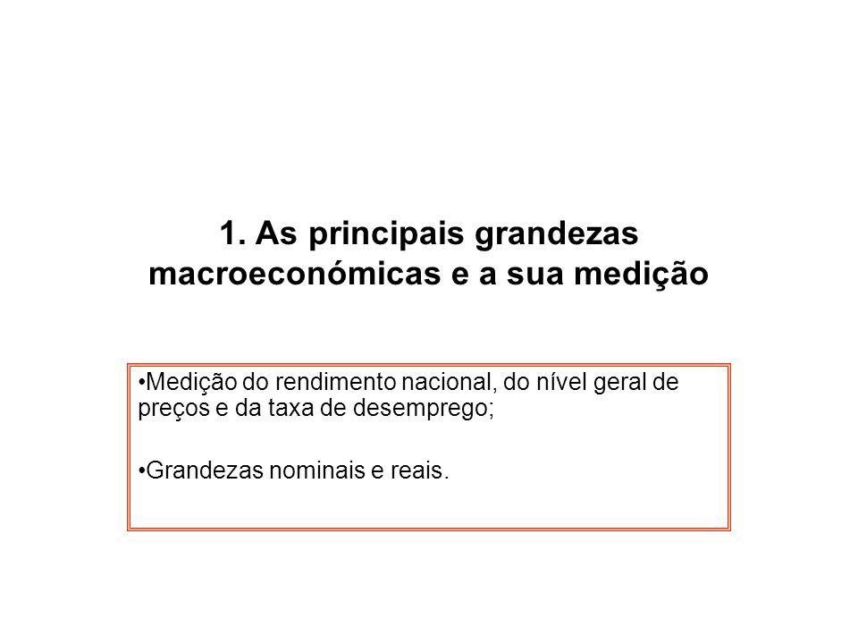 1. As principais grandezas macroeconómicas e a sua medição Medição do rendimento nacional, do nível geral de preços e da taxa de desemprego; Grandezas