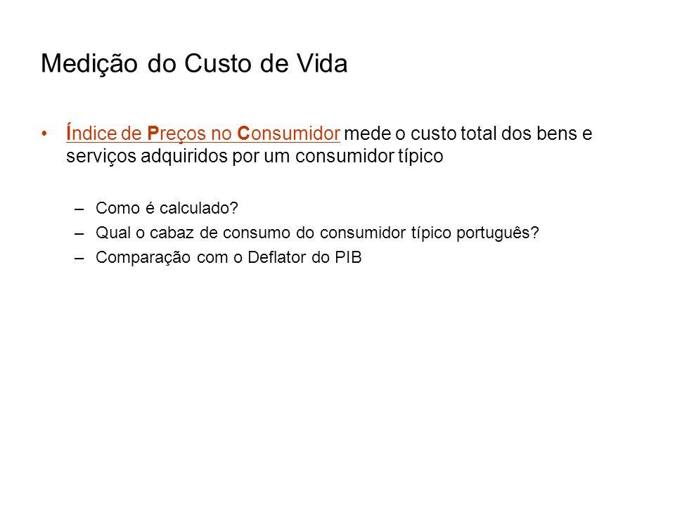 Medição do Custo de Vida Índice de Preços no Consumidor mede o custo total dos bens e serviços adquiridos por um consumidor típico –Como é calculado?