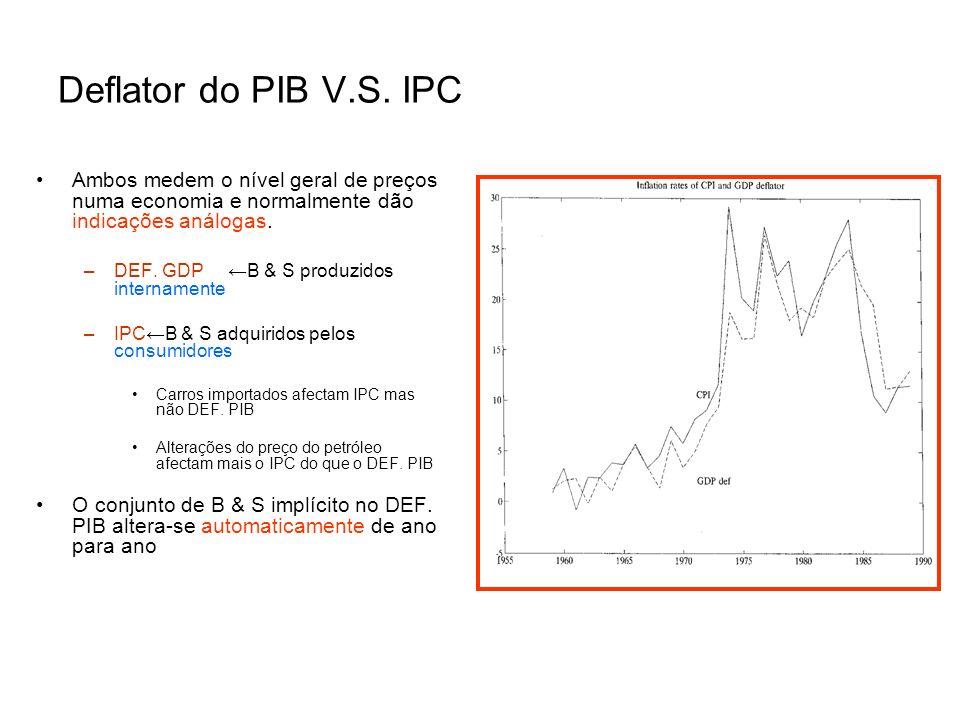 Deflator do PIB V.S. IPC Ambos medem o nível geral de preços numa economia e normalmente dão indicações análogas. –DEF. GDPB & S produzidos internamen