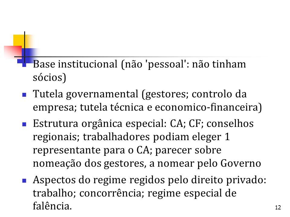 12 Base institucional (não 'pessoal': não tinham sócios) Tutela governamental (gestores; controlo da empresa; tutela técnica e economico-financeira) E