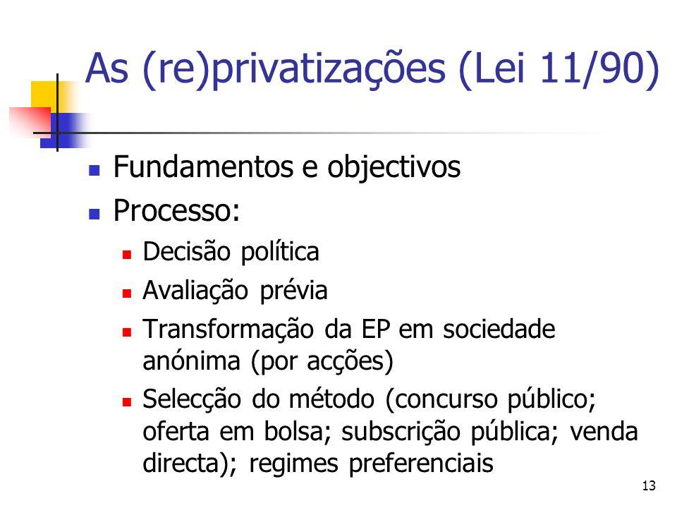 13 As (re)privatizações (Lei 11/90) Fundamentos e objectivos Processo: Decisão política Avaliação prévia Transformação da EP em sociedade anónima (por