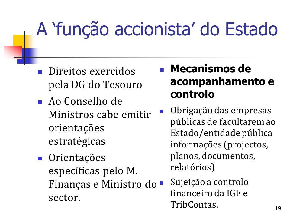 19 A função accionista do Estado Direitos exercidos pela DG do Tesouro Ao Conselho de Ministros cabe emitir orientações estratégicas Orientações espec