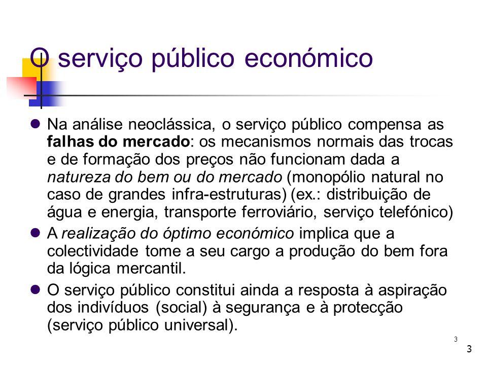 3 3 O serviço público económico Na análise neoclássica, o serviço público compensa as falhas do mercado: os mecanismos normais das trocas e de formaçã