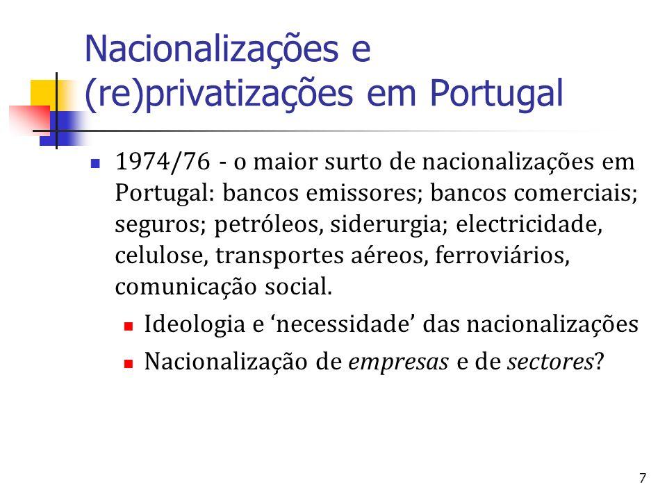 7 Nacionalizações e (re)privatizações em Portugal 1974/76 - o maior surto de nacionalizações em Portugal: bancos emissores; bancos comerciais; seguros