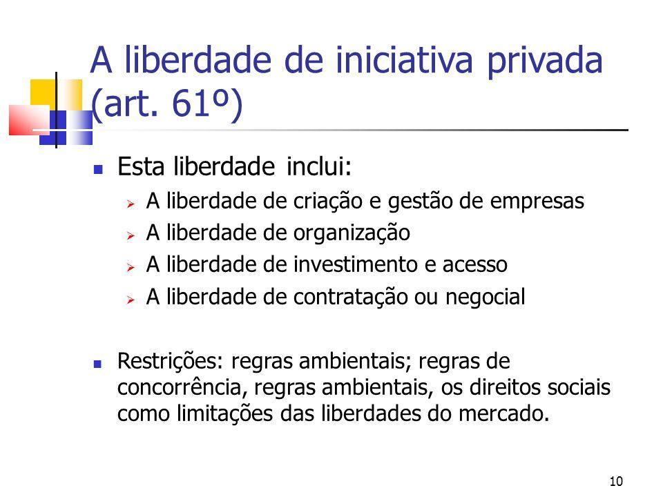 10 A liberdade de iniciativa privada (art.