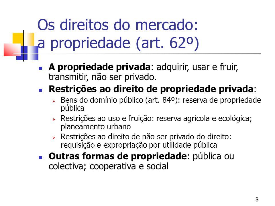 8 Os direitos do mercado: a propriedade (art.