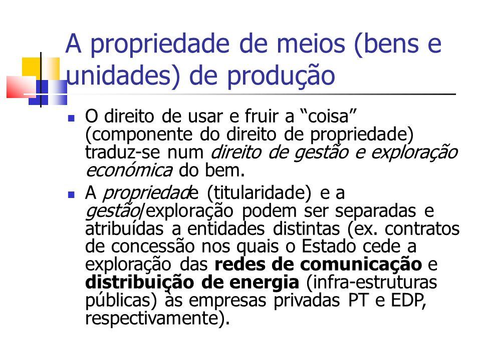 A propriedade de meios (bens e unidades) de produção O direito de usar e fruir a coisa (componente do direito de propriedade) traduz-se num direito de gestão e exploração económica do bem.