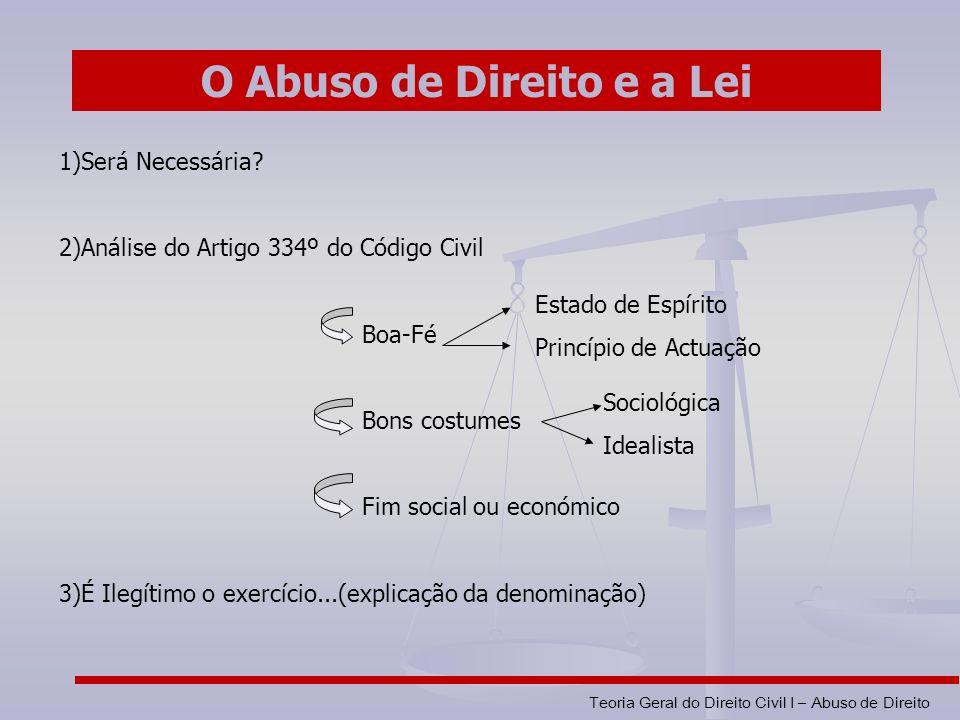 Teoria Geral do Direito Civil I – Abuso de Direito 1)Será Necessária.