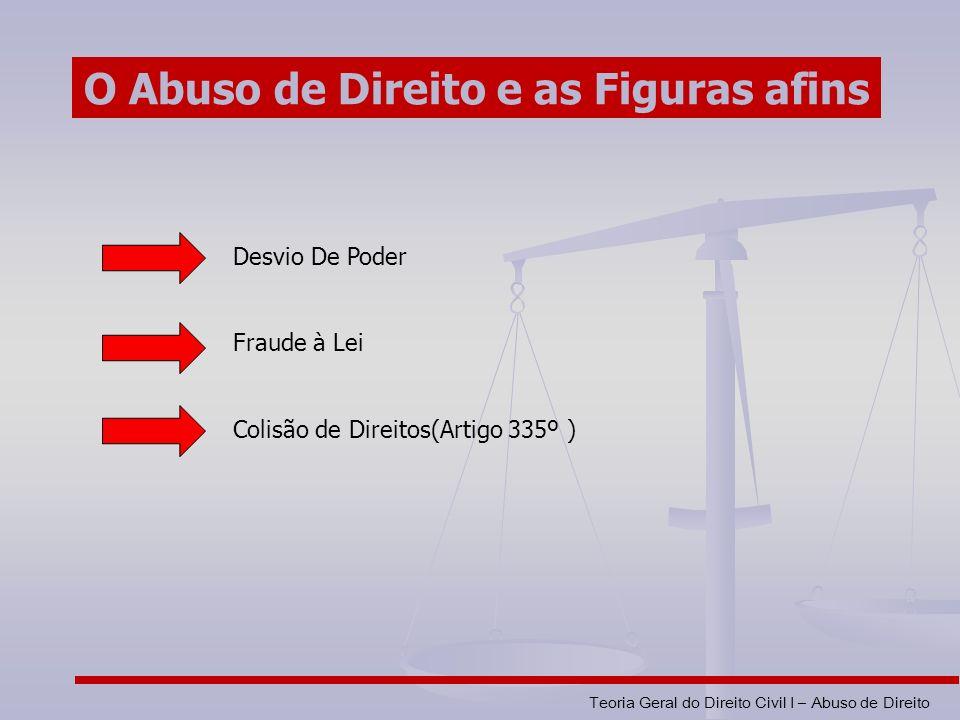 Teoria Geral do Direito Civil I – Abuso de Direito O Abuso de Direito e as Figuras afins Desvio De Poder Fraude à Lei Colisão de Direitos(Artigo 335º )