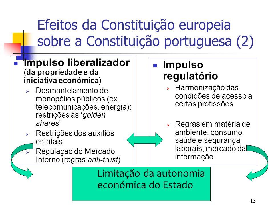 Efeitos da Constituição europeia sobre a Constituição portuguesa (2) Impulso liberalizador (da propriedade e da iniciativa económica) Desmantelamento de monopólios públicos (ex.
