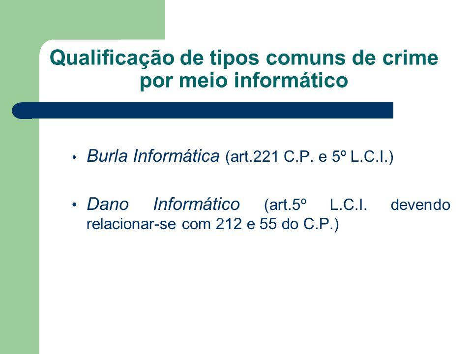 Qualificação de tipos comuns de crime por meio informático Burla Informática (art.221 C.P. e 5º L.C.I.) Dano Informático (art.5º L.C.I. devendo relaci