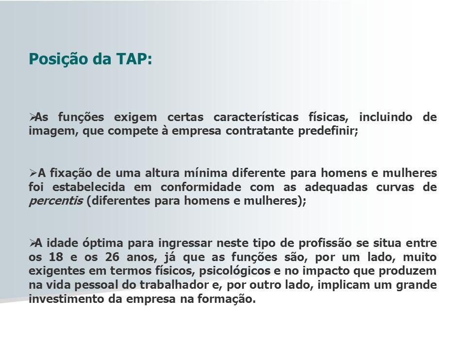 Posição da TAP: As funções exigem certas características físicas, incluindo de imagem, que compete à empresa contratante predefinir; A fixação de uma