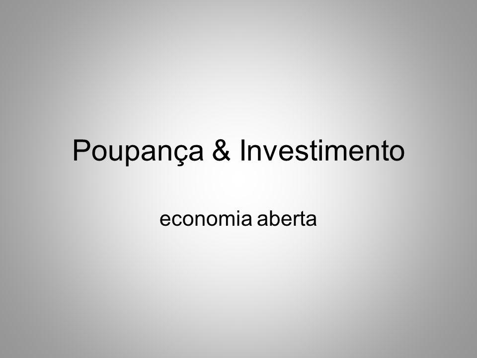 poupança e investimento em economia aberta nas contas nacionais Em economias abertas o investimento pode ser financiado por poupança interna por endividamento no exterior (défices da Balança de Transações Correntes, BTC) S=I+BTC (I+ NX+NY+NCT) I>S então BTC<0 I 0