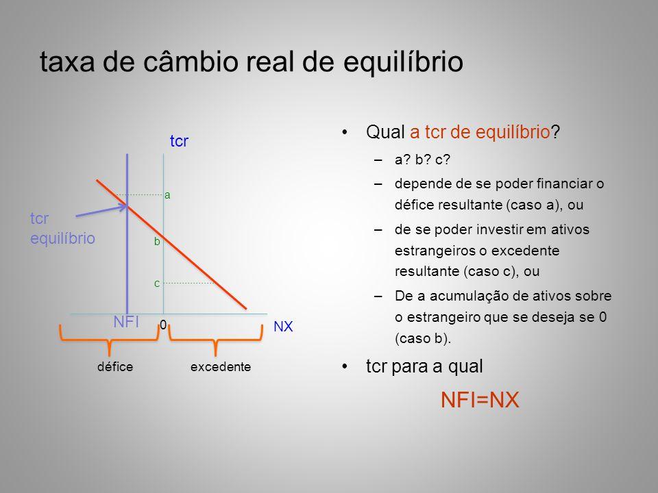 taxa de câmbio real de equilíbrio Qual a tcr de equilíbrio? –a? b? c? –depende de se poder financiar o défice resultante (caso a), ou –de se poder inv