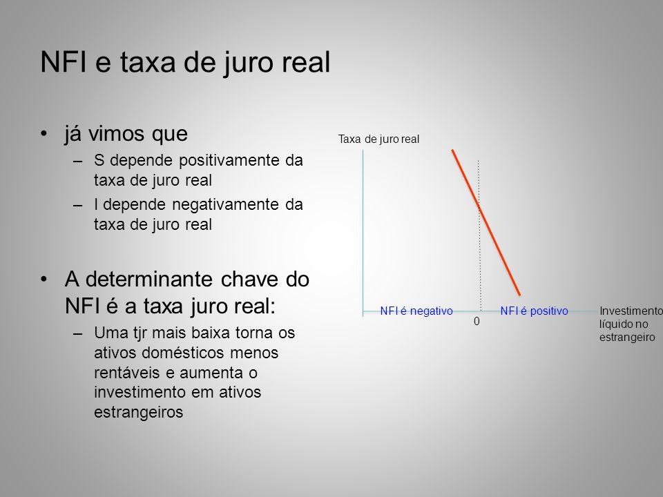 NFI e taxa de juro real já vimos que –S depende positivamente da taxa de juro real –I depende negativamente da taxa de juro real A determinante chave