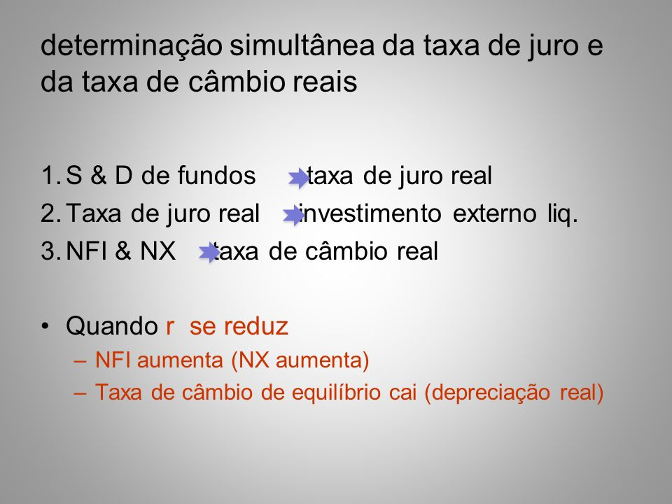 determinação simultânea da taxa de juro e da taxa de câmbio reais 1.S & D de fundos taxa de juro real 2.Taxa de juro real investimento externo liq. 3.