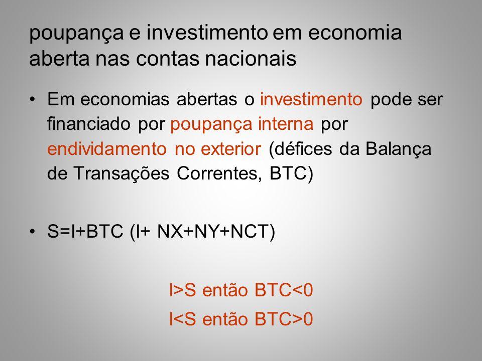 poupança e investimento em economia aberta nas contas nacionais Em economias abertas o investimento pode ser financiado por poupança interna por endiv