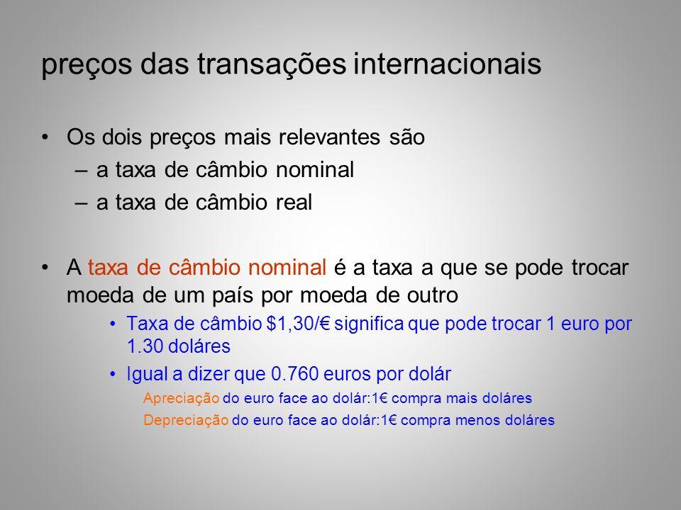 preços das transações internacionais Os dois preços mais relevantes são –a taxa de câmbio nominal –a taxa de câmbio real A taxa de câmbio nominal é a