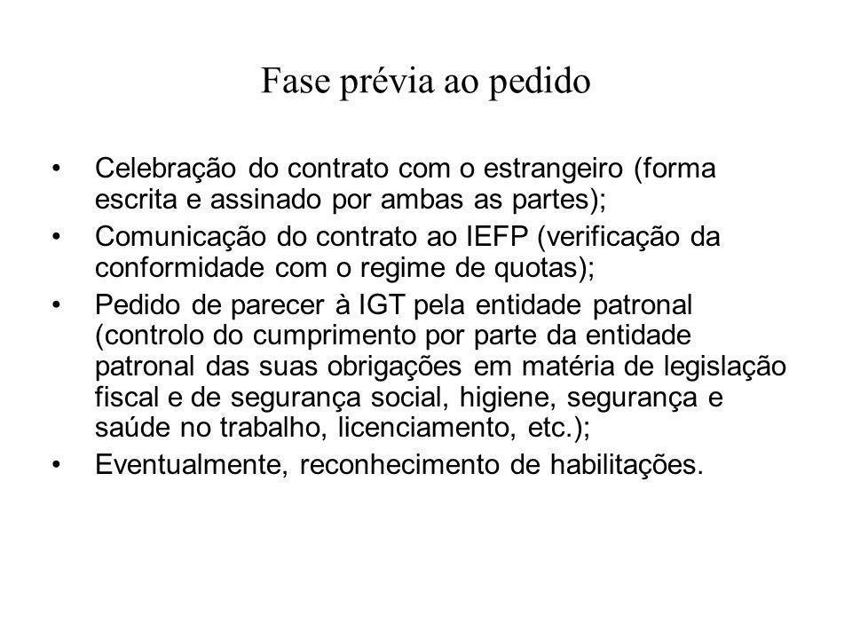 Fase prévia ao pedido Celebração do contrato com o estrangeiro (forma escrita e assinado por ambas as partes); Comunicação do contrato ao IEFP (verifi