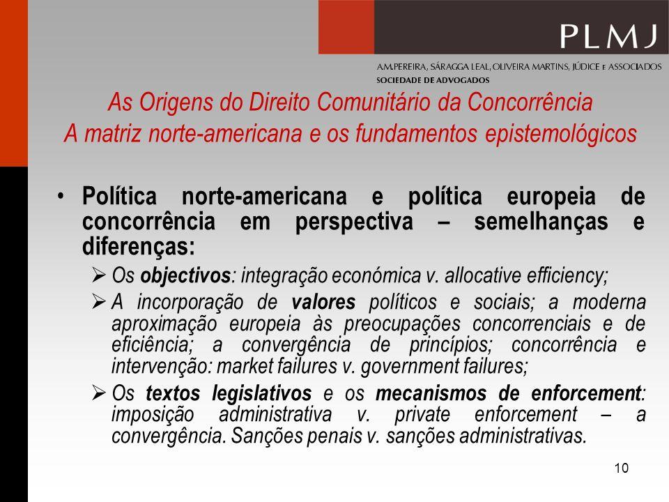 10 As Origens do Direito Comunitário da Concorrência A matriz norte-americana e os fundamentos epistemológicos Política norte-americana e política eur