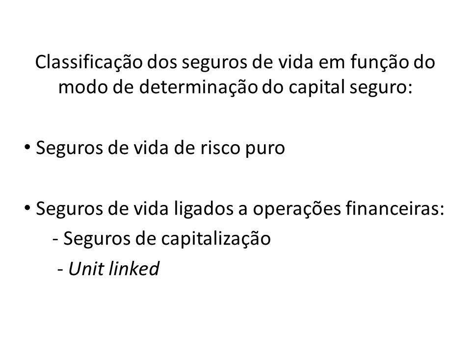 Classificação dos seguros de vida em função do modo de determinação do capital seguro: Seguros de vida de risco puro Seguros de vida ligados a operaçõ