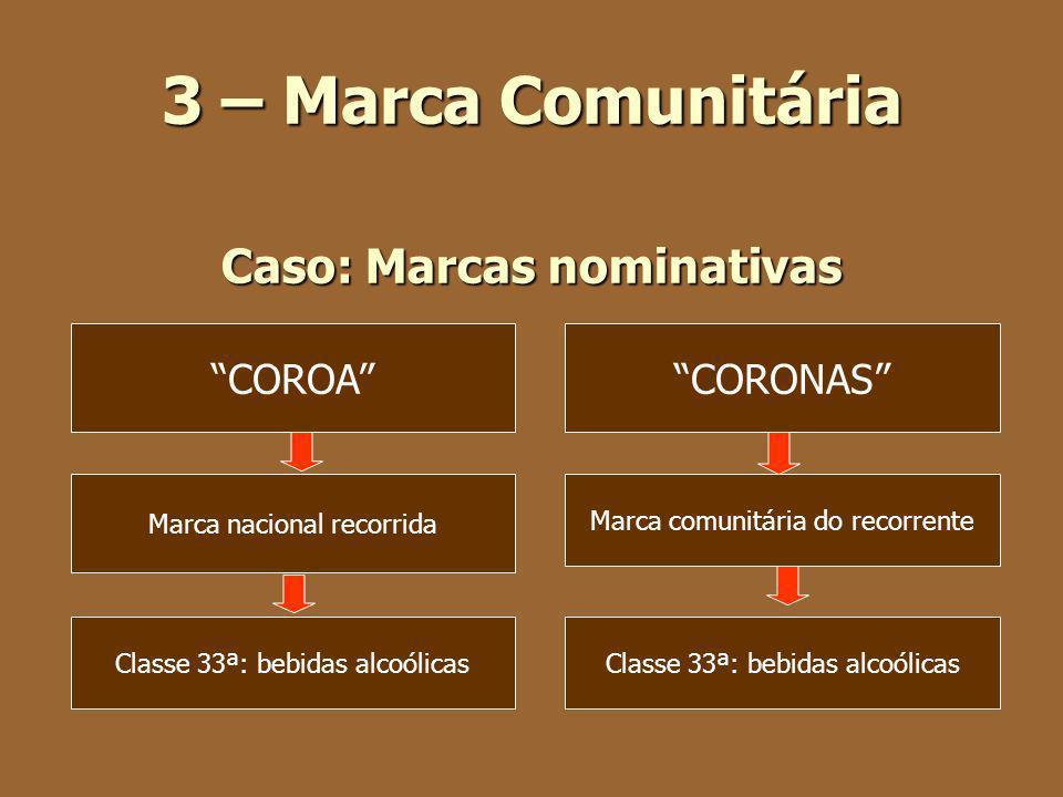3 – Marca Comunitária Caso: Marcas nominativas COROACORONAS Marca nacional recorrida Marca comunitária do recorrente Classe 33ª: bebidas alcoólicas