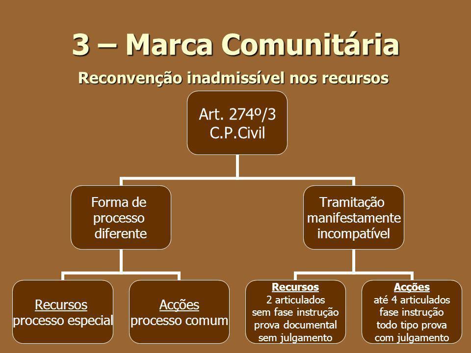 3 – Marca Comunitária Reconvenção inadmissível nos recursos Art. 274º/3 C.P.Civil Forma de processo diferente Recursos processo especial Acções proces