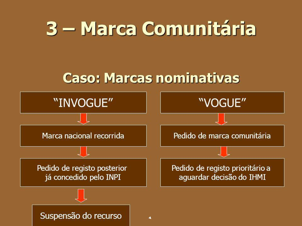 3 – Marca Comunitária Caso: Marcas nominativas INVOGUEVOGUE Marca nacional recorridaPedido de marca comunitária Pedido de registo posterior já concedi