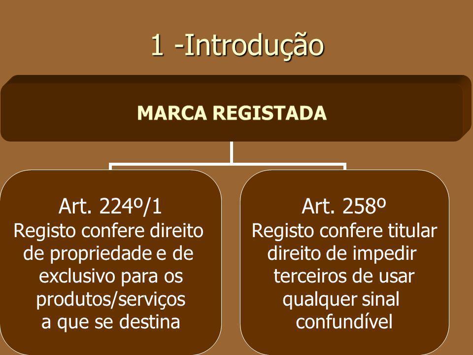 1 -Introdução MARCA REGISTADA Art. 258º Registo confere titular direito de impedir terceiros de usar qualquer sinal confundível Art. 224º/1 Registo co