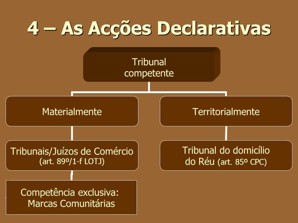4 – As Acções Declarativas Tribunal competente Materialmente Tribunais/Juízos de Comércio (art. 89º/1-f LOTJ) Competência exclusiva: Marcas Comunitári