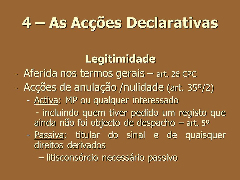 4 – As Acções Declarativas Legitimidade - Aferida nos termos gerais – art. 26 CPC - Acções de anulação /nulidade (art. 35º/2) -Activa: MP ou qualquer