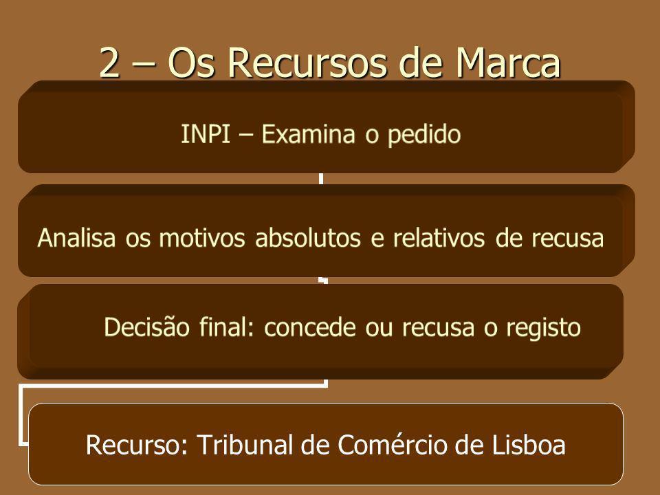 2 – Os Recursos de Marca INPI – Examina o pedido Analisa os motivos absolutos e relativos de recusa Decisão final: concede ou recusa o registo Recurso