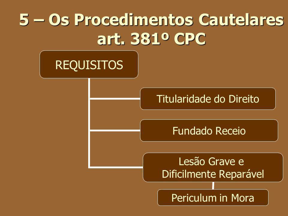 5 – Os Procedimentos Cautelares art. 381º CPC REQUISITOS Titularidade do Direito Fundado Receio Lesão Grave e Dificilmente Reparável Periculum in Mora