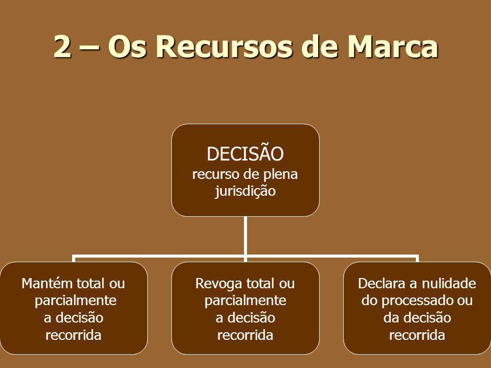 2 – Os Recursos de Marca DECISÃO recurso de plena jurisdição Mantém total ou parcialmente a decisão recorrida Revoga total ou parcialmente a decisão r