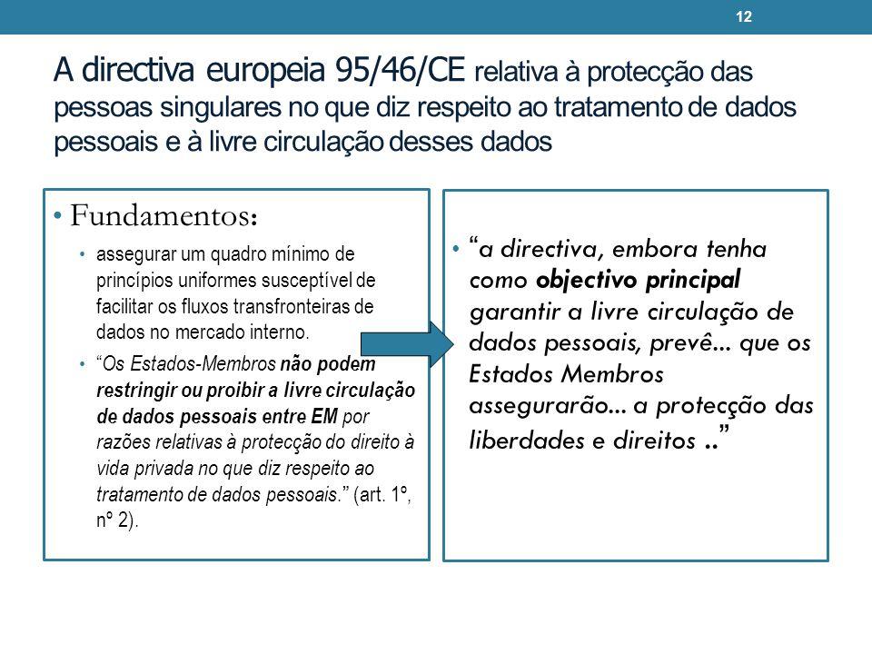 A directiva europeia 95/46/CE relativa à protecção das pessoas singulares no que diz respeito ao tratamento de dados pessoais e à livre circulação des