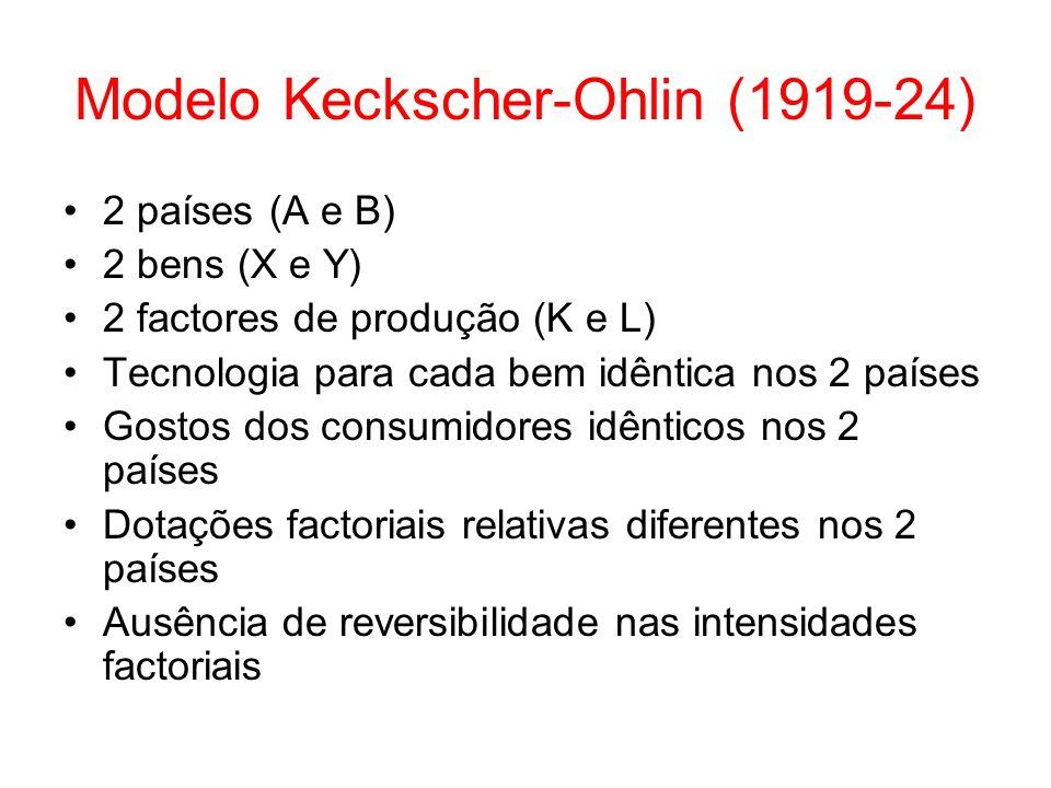 Abundância factorial É um conceito relativo Aplica-se a países 2 definições: a) Física b) Económica