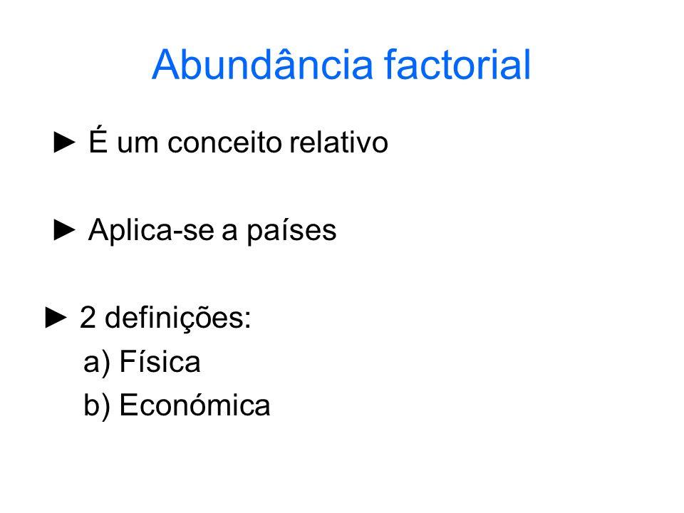 Abundância factorial (definições) Definição física (L/K) A >(L/K) B : A é L-abundante relativamente a B (B é K-abundante relativamente a A) Definição económica (w/r) A <(w/r) B : A é L-abundante relativamente a B (B é K-abundante relativamente a A)