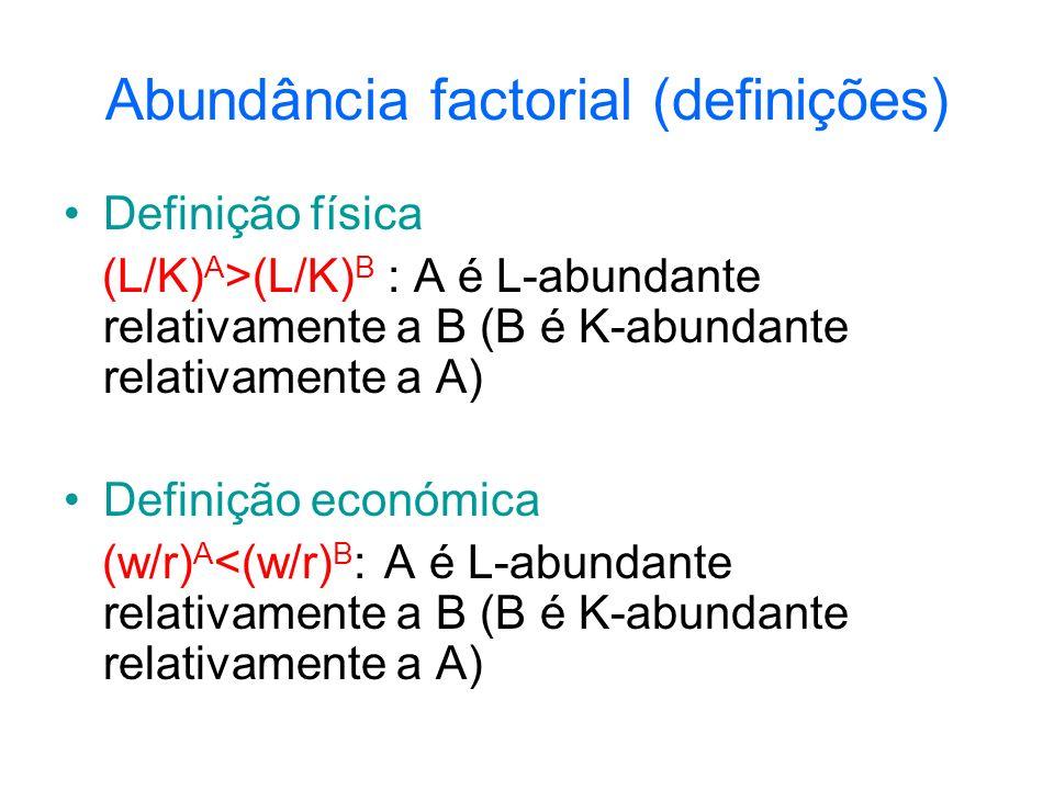 Intensidade factorial É um conceito relativo Aplica-se a bens/sectores (L/K) X >(L/K) Y : X é L-intensivo relativamente a Y (Y é K-intensivo relativamente a X)
