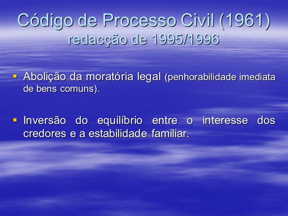 Código de Processo Civil (1961) redacção de 1995/1996 Abolição da moratória legal (penhorabilidade imediata de bens comuns). Abolição da moratória leg