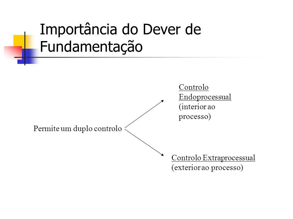 Importância do Dever de Fundamentação Permite um duplo controlo Controlo Endoprocessual (interior ao processo) Controlo Extraprocessual (exterior ao processo)