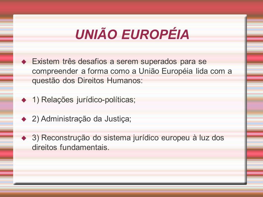 UNIÃO EUROPÉIA Existem três desafios a serem superados para se compreender a forma como a União Européia lida com a questão dos Direitos Humanos: 1) Relações jurídico-políticas; 2) Administração da Justiça; 3) Reconstrução do sistema jurídico europeu à luz dos direitos fundamentais.