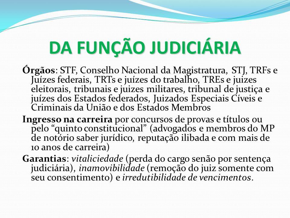 DA FUNÇÃO JUDICIÁRIA Órgãos: STF, Conselho Nacional da Magistratura, STJ, TRFs e Juízes federais, TRTs e juízes do trabalho, TREs e juizes eleitorais,