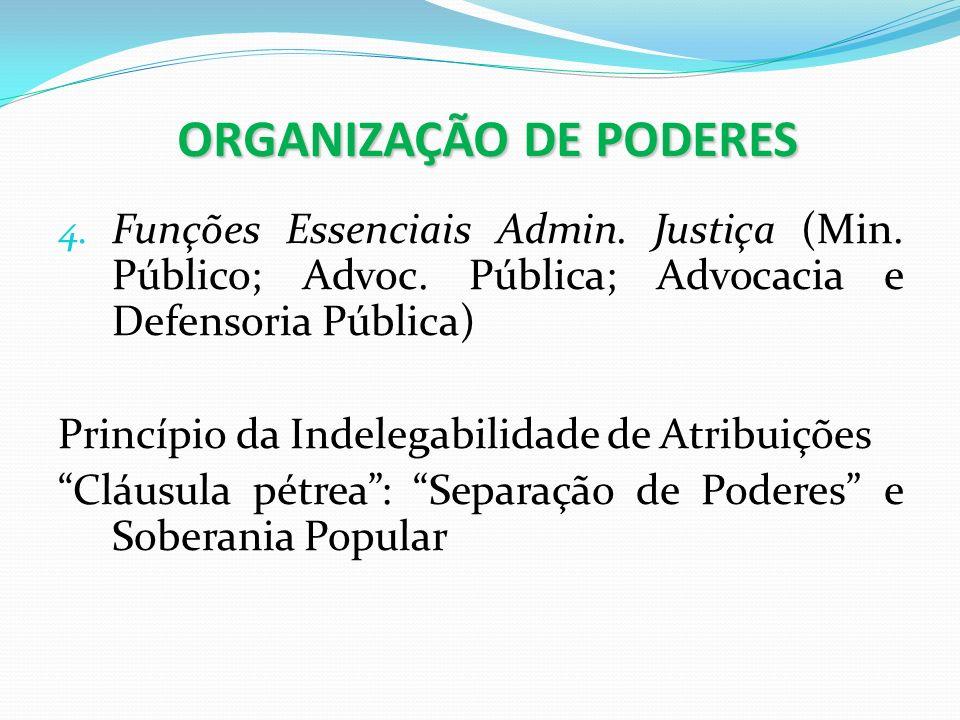 ORGANIZAÇÃO DE PODERES 4. Funções Essenciais Admin. Justiça (Min. Público; Advoc. Pública; Advocacia e Defensoria Pública) Princípio da Indelegabilida