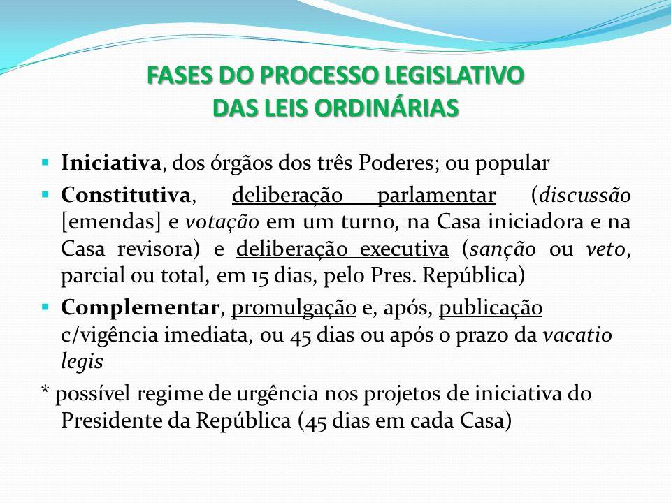 FASES DO PROCESSO LEGISLATIVO DAS LEIS ORDINÁRIAS Iniciativa, dos órgãos dos três Poderes; ou popular Constitutiva, deliberação parlamentar (discussão