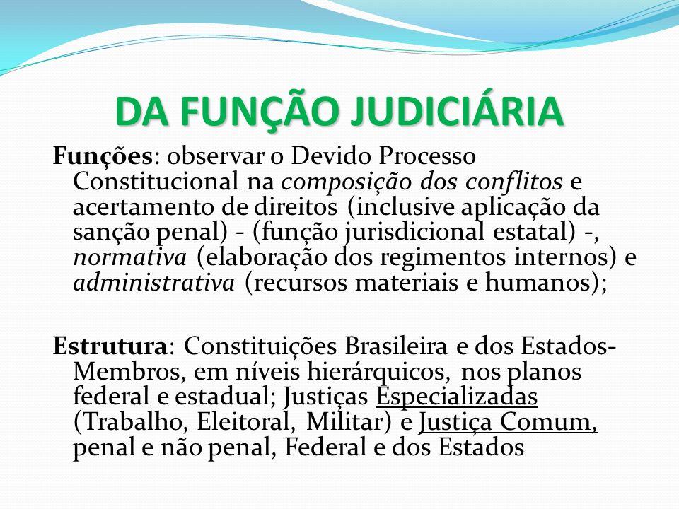 DA FUNÇÃO JUDICIÁRIA Funções: observar o Devido Processo Constitucional na composição dos conflitos e acertamento de direitos (inclusive aplicação da