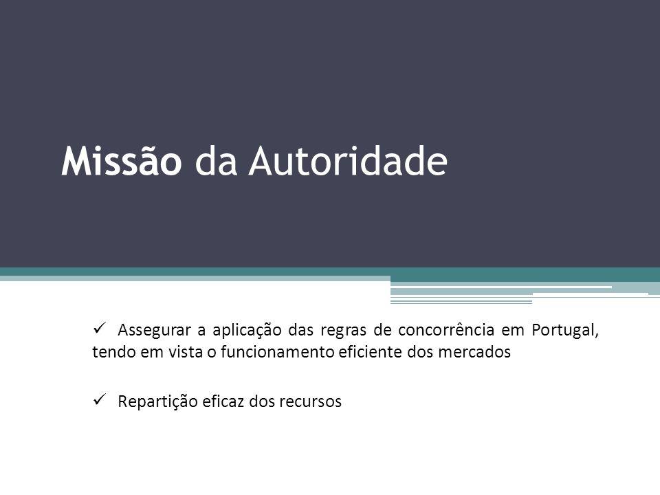 Missão da Autoridade Assegurar a aplicação das regras de concorrência em Portugal, tendo em vista o funcionamento eficiente dos mercados Repartição ef