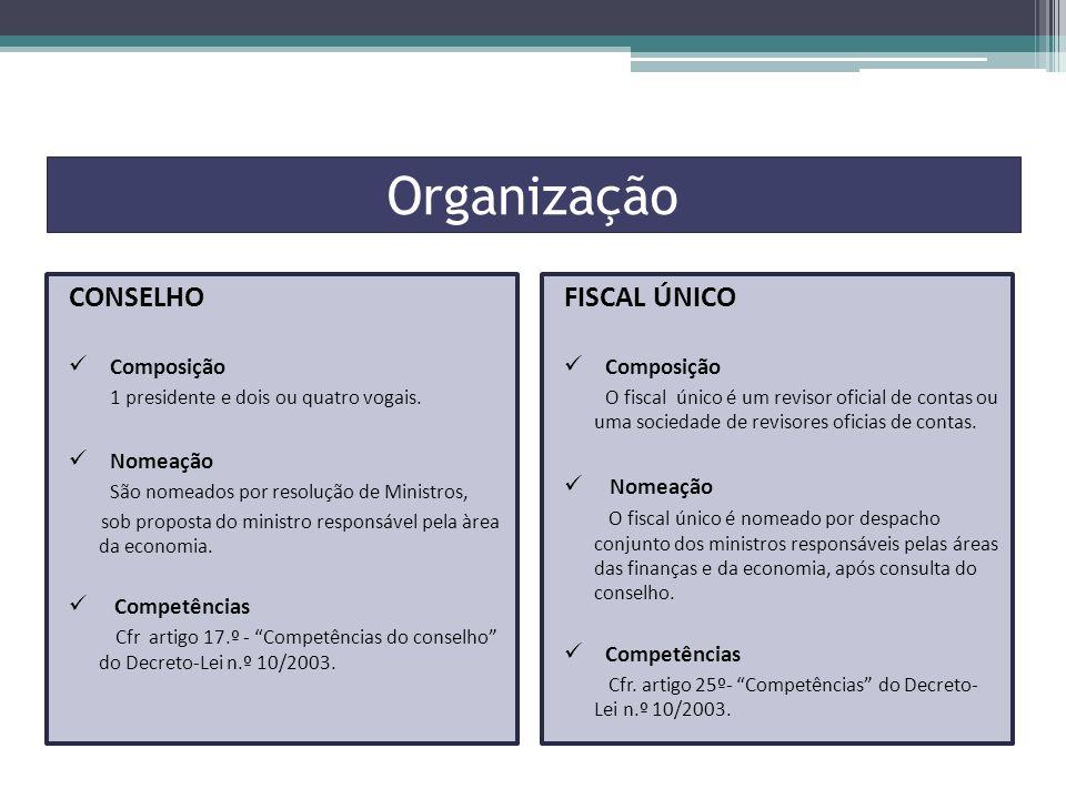 Organização CONSELHO Composição 1 presidente e dois ou quatro vogais. Nomeação São nomeados por resolução de Ministros, sob proposta do ministro respo